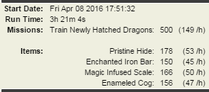 500 Train newly hatched dragons Tyche