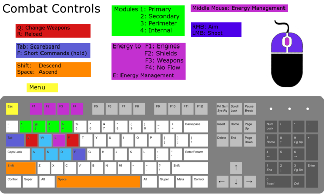 File:Keyboard layout.png