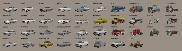 File:Vehicles List 1.jpg