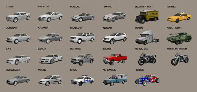 File:Vehicles List 2.jpg