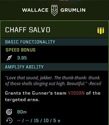 Chaff salvo gear