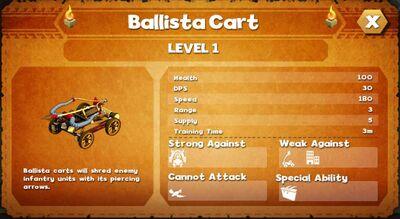Balista cart