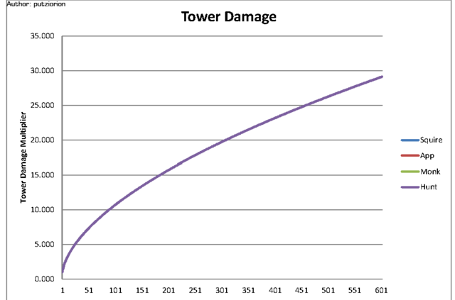 File:Tower Damage.png