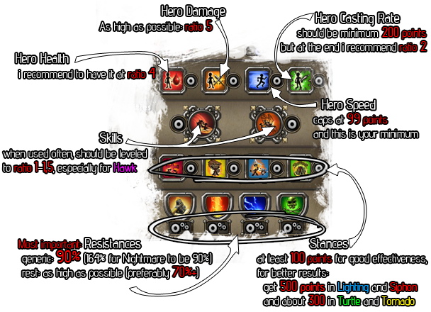 File:Barb stats.png
