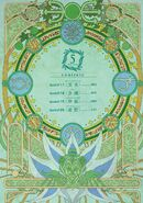 Sword Oratoria Manga Volume 5 Contents