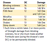 File:Dnd2.png
