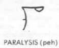 File:Glyph of warding - paralysis.png