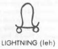 Glyph of warding - lightning