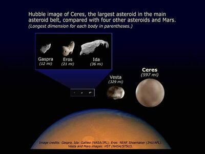 AsteroidComparisons