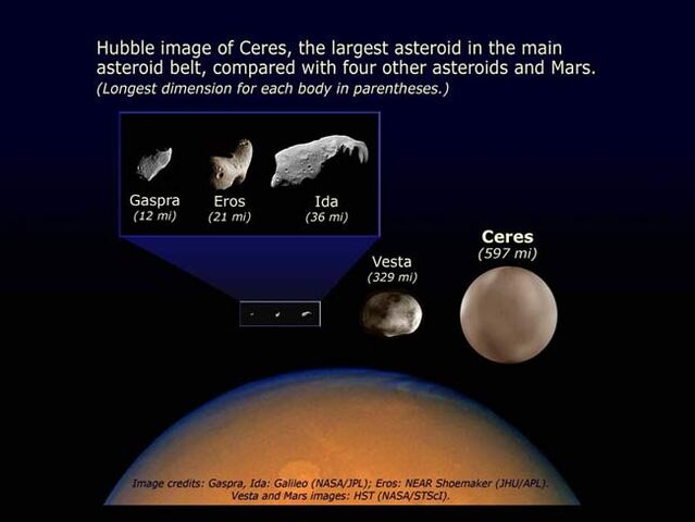 File:AsteroidComparisons.jpg