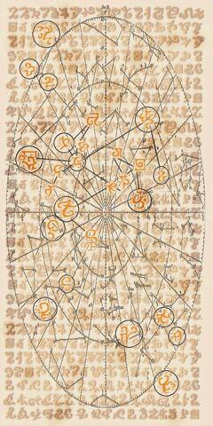 File:Elder Scroll Glyphs.jpg
