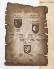 The Daggerfall Chronicles Royal Family Trees