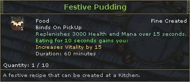 Festive Pudding