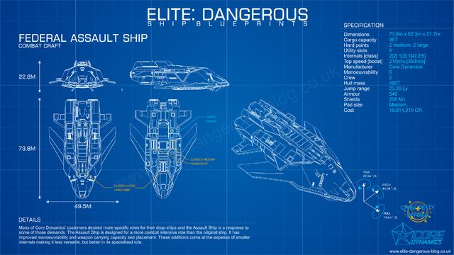 File:Bp-federal-assault-ship.png