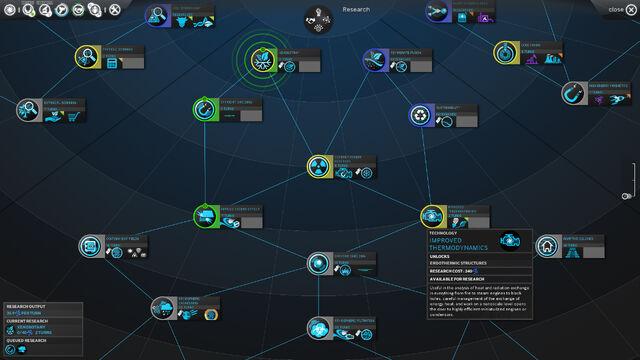 File:Endless Space - Tech Tree RGB.jpg