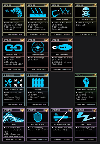 File:EndlessSpaceCombatCards01.png