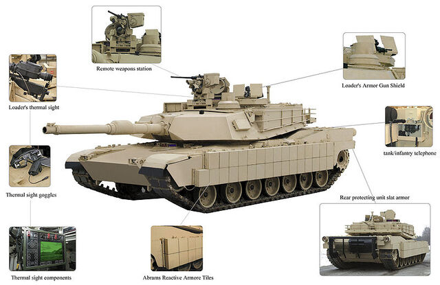 File:Abrams.jpg