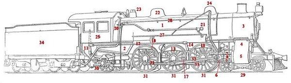File:Steam locomotive and tender nomenclature.jpg