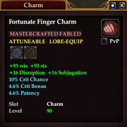 Fortunate Finger Charm