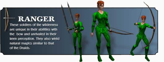 Class Ranger