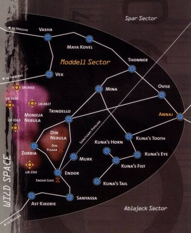 Archivo:Moddell Sector SWG9.jpg