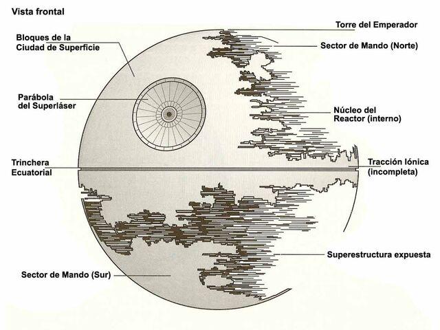 Archivo:Esquema Estrella de la Muerte II.jpg