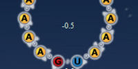 G-U Bonds