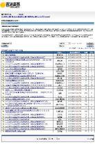 HKGOLDEN-PM0800-SCREENSHOT