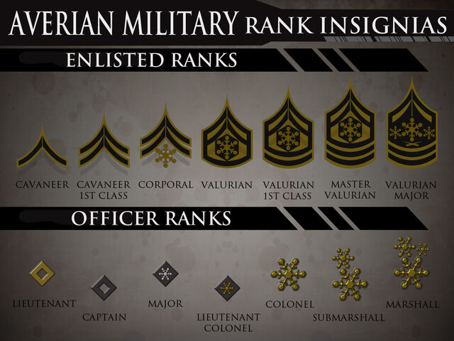 File:Averian military ranks.jpg