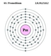 Promethium svg