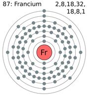 548px-Electron shell 087 francium