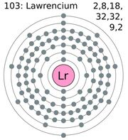 548px-Electron shell 103 lawrencium