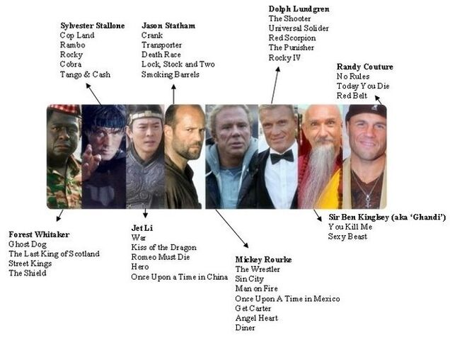 File:Expendables film stallone cast.jpg
