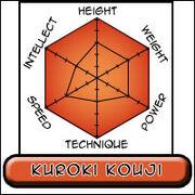 Kuroki Hexagon