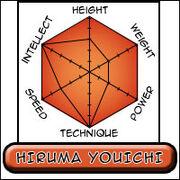 Hiruma Hexagon