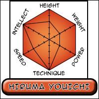File:Hiruma Hexagon.jpg