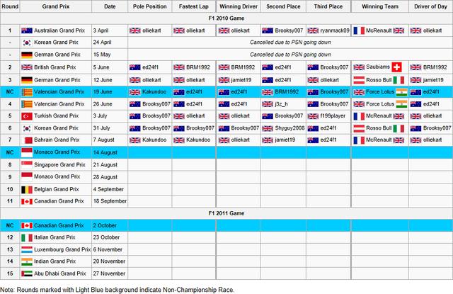 File:Calendar & Results10.png