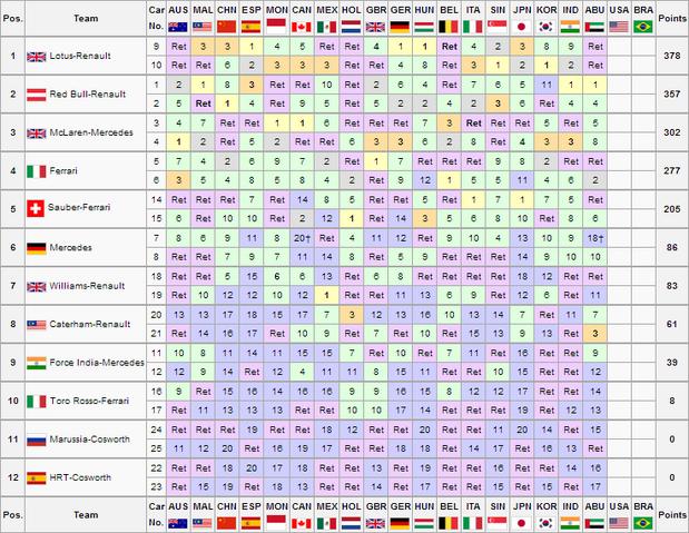 File:UAE Constrcutors Championship.png