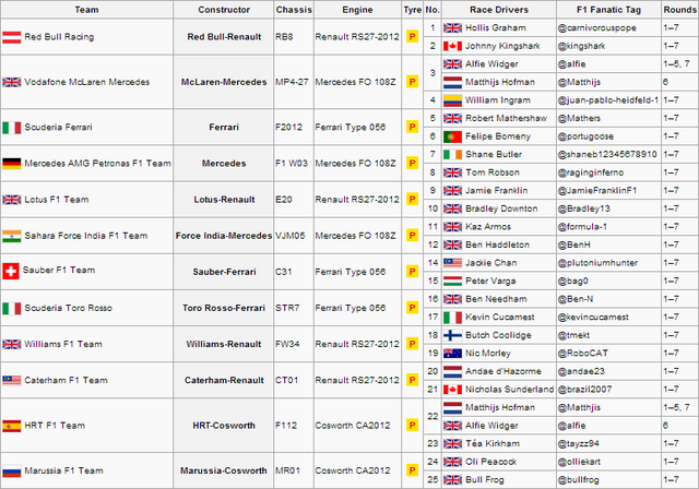File:MEX Entry List.png