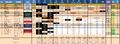 Thumbnail for version as of 10:56, September 18, 2012