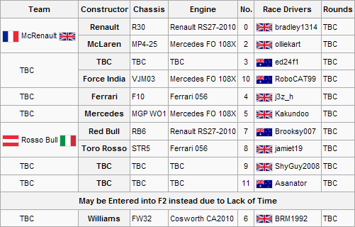 File:Entry List F1 1st Season.png