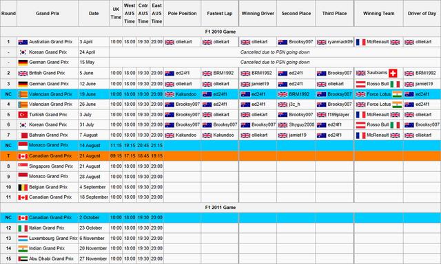 File:Calendar & Results11.png