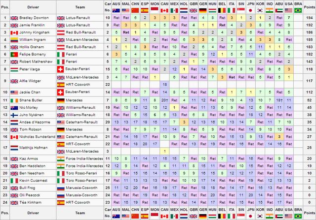 File:USA Drivers Championship.png