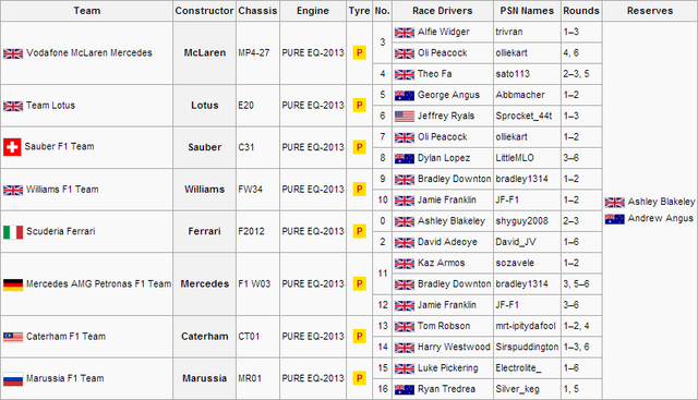 File:F1S3R6Entry List.png