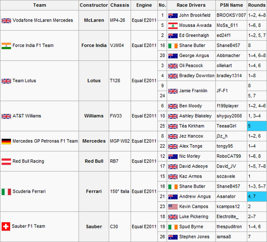 File:F1S2R8Entry List.png