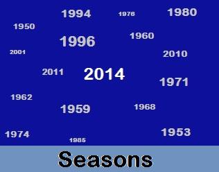 File:Seasons logo.jpg
