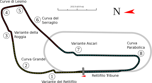 File:Monza2000.png