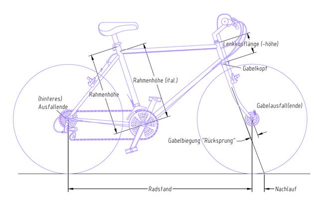Datei:Fahrrad-zeichnung-rr-1.png