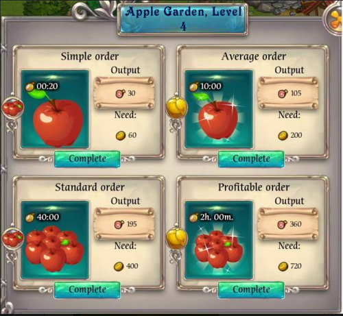 Apple Garden complete