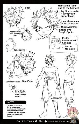 File:Anime Design Natsu 2.jpg